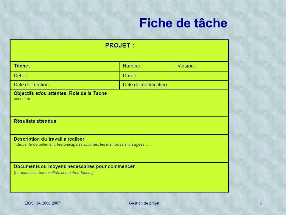 EIGSI 3A 2006 2007Gestion de projet6 PROJET : Tâche :Numéro :Version : Début :Durée : Date de création :Date de modification : Objectifs et/ou attentes, Role de la Tache périmètre Résultats attendus Description du travail a realiser Indiquer le déroulement, les principales activités, les méthodes envisagées …..