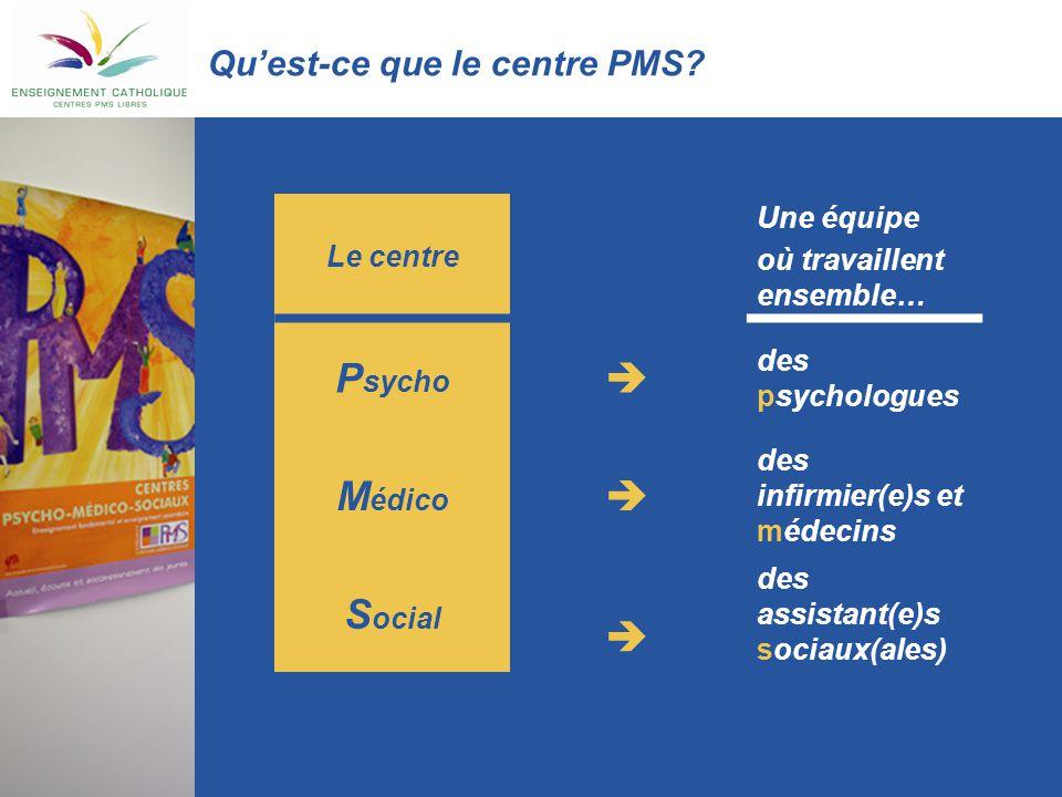 Qu'est-ce que le centre PMS? Le centre Une équipe où travaillent ensemble… P sycho  des psychologues M édico  des infirmier(e)s et médecins S ocial