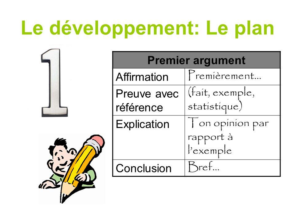 Le développement: Le plan Premier argument Affirmation Premièrement… Preuve avec référence (fait, exemple, statistique) Explication Ton opinion par rapport à l'exemple Conclusion Bref…