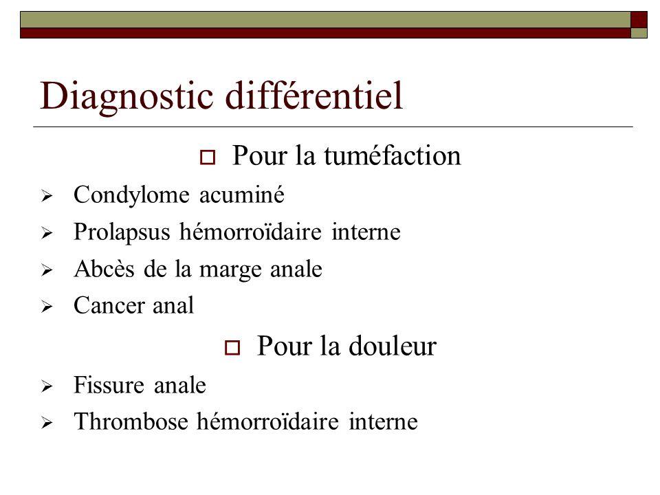 Diagnostic différentiel  Pour la tuméfaction  Condylome acuminé  Prolapsus hémorroïdaire interne  Abcès de la marge anale  Cancer anal  Pour la