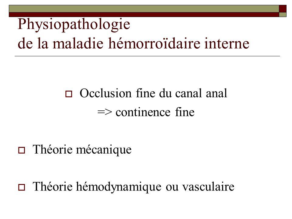 Physiopathologie de la maladie hémorroïdaire interne  Occlusion fine du canal anal => continence fine  Théorie mécanique  Théorie hémodynamique ou