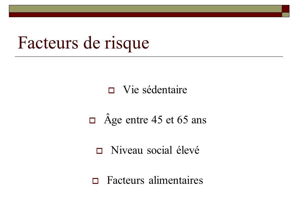 Facteurs de risque  Vie sédentaire  Âge entre 45 et 65 ans  Niveau social élevé  Facteurs alimentaires