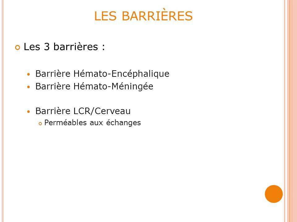 LES BARRIÈRES Les 3 barrières : Barrière Hémato-Encéphalique Barrière Hémato-Méningée Barrière LCR/Cerveau Perméables aux échanges