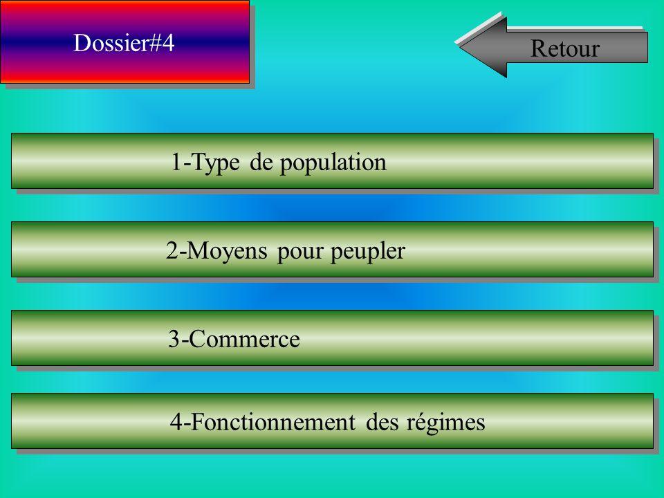 Dossier#3 1-Amis/Ennemis des Français 2-Emprunts Retour