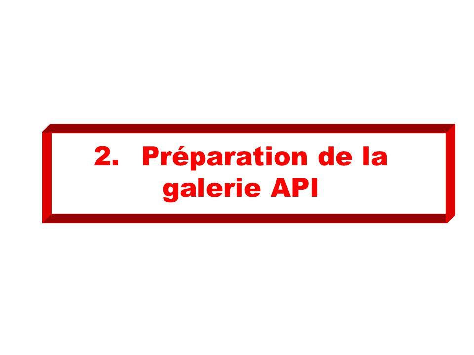 2.Préparation de la galerie API