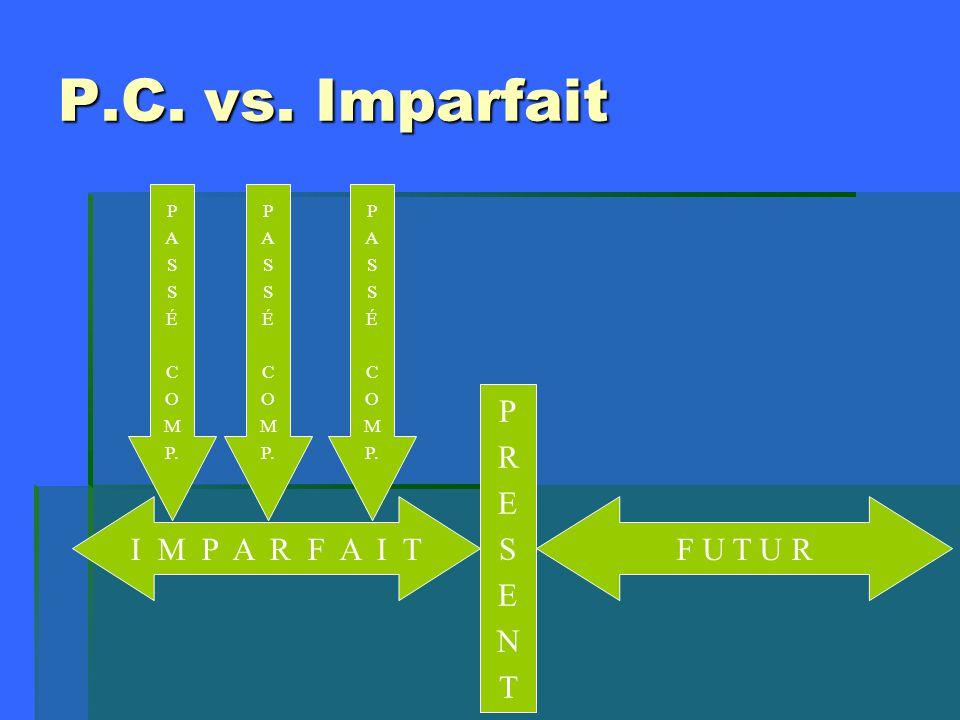 P.C. vs. Imparfait I M P A R F A I T P R E S E N T P A S S É C O M P.