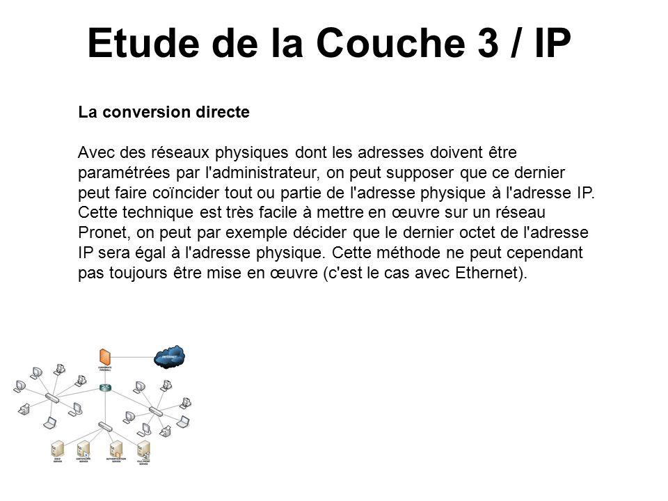 Etude de la Couche 3 / IP La conversion directe Avec des réseaux physiques dont les adresses doivent être paramétrées par l administrateur, on peut supposer que ce dernier peut faire coïncider tout ou partie de l adresse physique à l adresse IP.