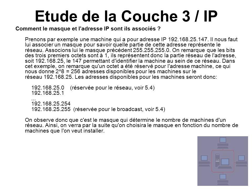 Etude de la Couche 3 / IP Comment le masque et l adresse IP sont ils associés .