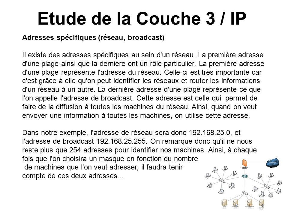 Etude de la Couche 3 / IP Adresses spécifiques (réseau, broadcast) Il existe des adresses spécifiques au sein d un réseau.