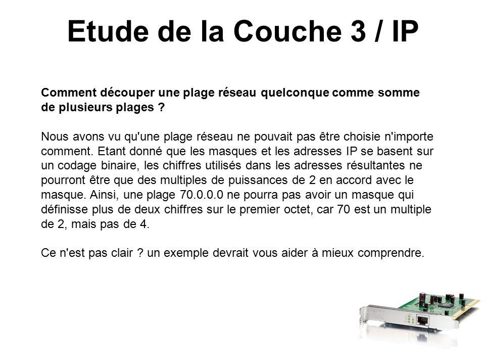 Etude de la Couche 3 / IP Comment découper une plage réseau quelconque comme somme de plusieurs plages .