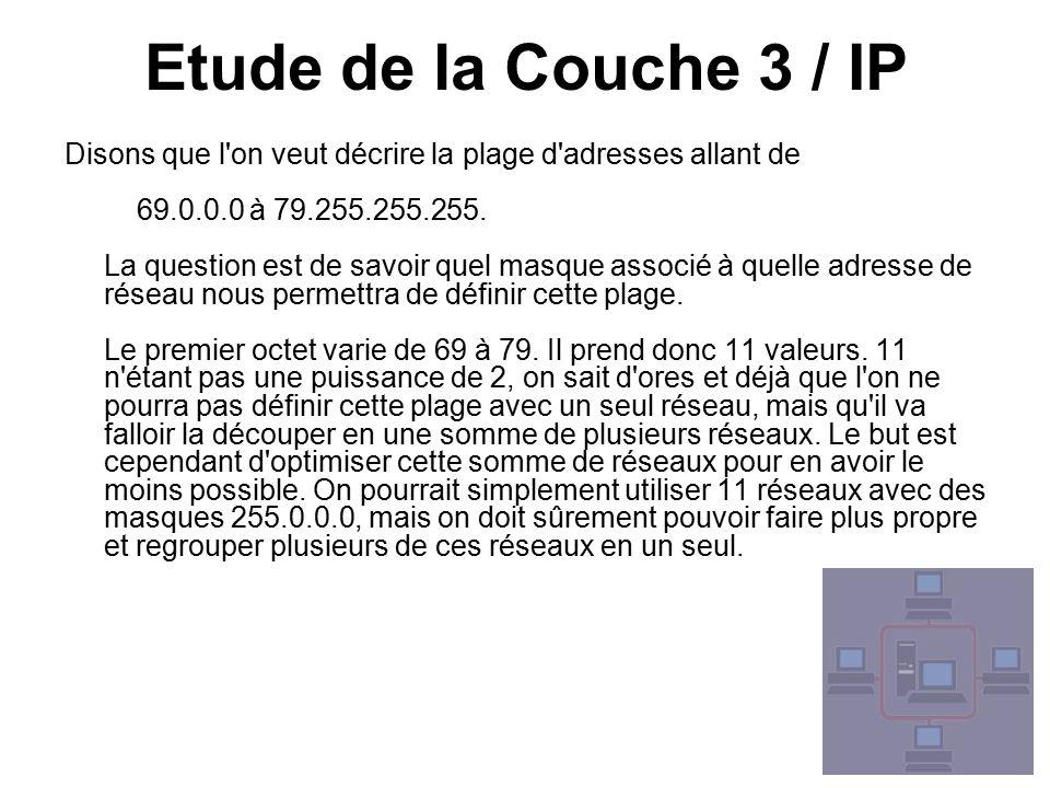 Etude de la Couche 3 / IP Disons que l on veut décrire la plage d adresses allant de 69.0.0.0 à 79.255.255.255.