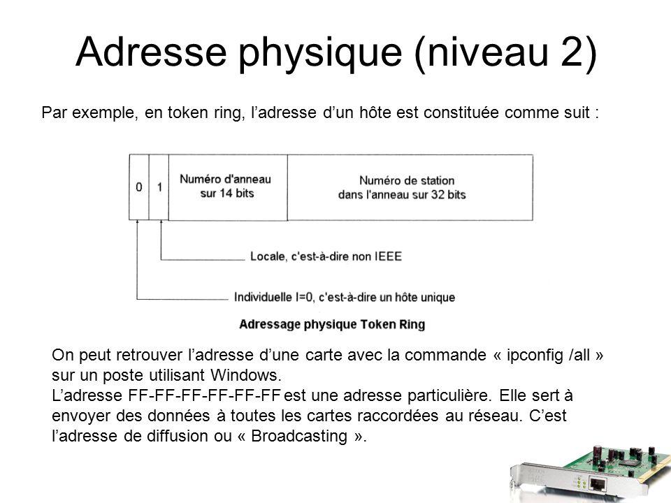 Adresse physique (niveau 2) Par exemple, en token ring, l'adresse d'un hôte est constituée comme suit : On peut retrouver l'adresse d'une carte avec la commande « ipconfig /all » sur un poste utilisant Windows.