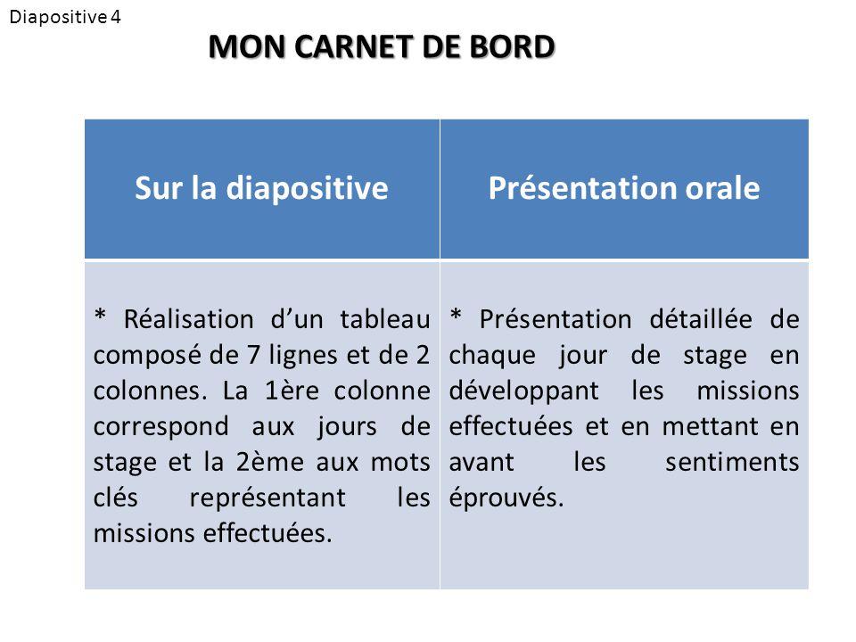 Diapositive 4 MON CARNET DE BORD Sur la diapositivePrésentation orale * Réalisation d'un tableau composé de 7 lignes et de 2 colonnes. La 1ère colonne