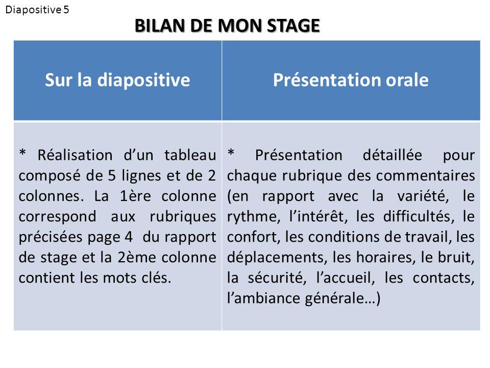 Diapositive 5 BILAN DE MON STAGE Sur la diapositivePrésentation orale * Réalisation d'un tableau composé de 5 lignes et de 2 colonnes. La 1ère colonne
