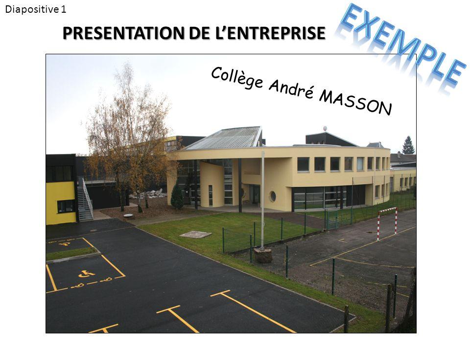 Diapositive 1 PRESENTATION DE L'ENTREPRISE Collège André MASSON