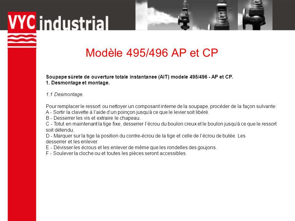 Modèle 495/496 AP et CP Soupape sûrete de ouverture totale instantanee (AIT) modele 495/496 - AP et CP.