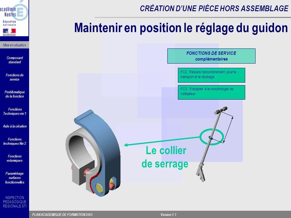 INSPECTION PEDAGOGIQUE REGIONALE STI PLAN ACADEMIQUE DE FORMATION XAOVersion 1.1 CRÉATION D'UNE PIÈCE HORS ASSEMBLAGE FT4 : assurer un appui cylindrique Enlèvement de matière « Appui cuvette droit » - 3 Paramètres intrinsèques : ( rayon, origine arc, extrémité arc) - 2 Paramètres extrinsèques : position centre arc Cuvette dont le centre est situé sur l axe du trou de vis, tangent à la bague de base commençant à l intersection de l oreille et de la bague finissant sur bord droit de l oreille Fonctions Techniques niv 1 Composant standard Fonctions techniques Niv 2 Aide à la création Fonctions volumiques Paramétrage surfaces fonctionnelles Problématique de la fonction Fonctions de service Mise en situation