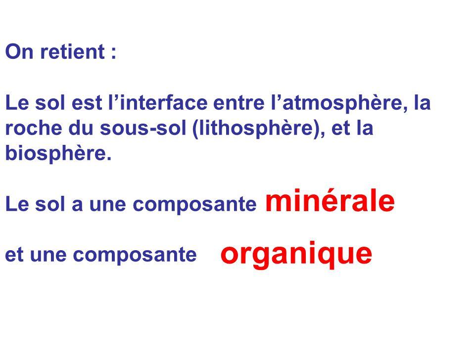On retient : Le sol est l'interface entre l'atmosphère, la roche du sous-sol (lithosphère), et la biosphère.