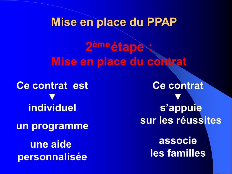 Mise en place du PPAP 2 ème étape : Mise en place du contrat individuel Ce contrat est s'appuie sur les réussites Ce contrat un programme une aide personnalisée associe les familles