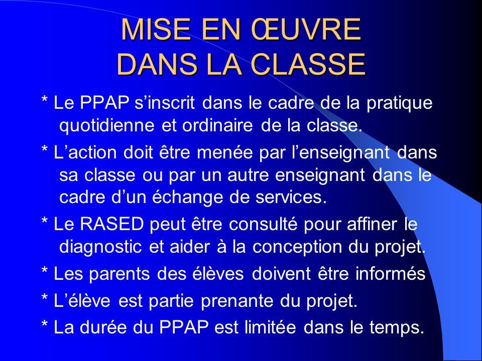 MISE EN ŒUVRE DANS LA CLASSE * Le PPAP s'inscrit dans le cadre de la pratique quotidienne et ordinaire de la classe.