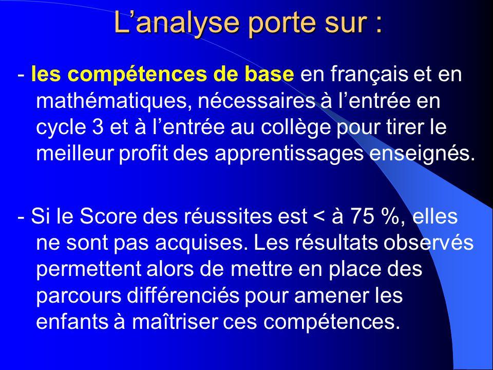 L'analyse porte sur : L'analyse porte sur : - les compétences de base en français et en mathématiques, nécessaires à l'entrée en cycle 3 et à l'entrée au collège pour tirer le meilleur profit des apprentissages enseignés.
