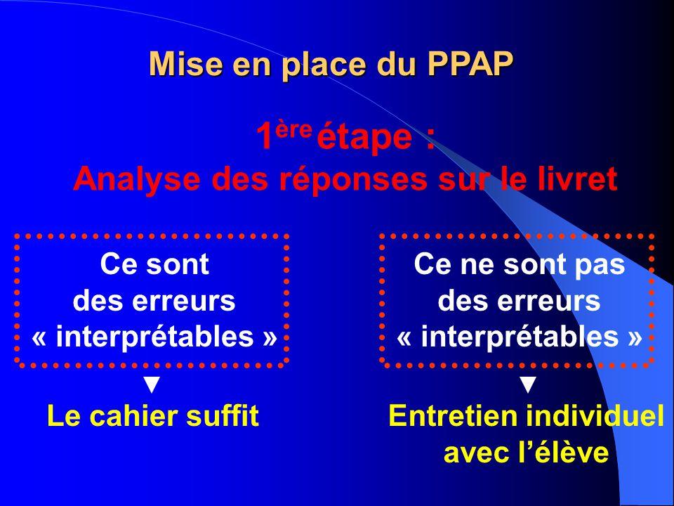 Mise en place du PPAP 1 ère étape : Analyse des réponses sur le livret Ce sont des erreurs « interprétables » Ce ne sont pas des erreurs « interprétables » Le cahier suffitEntretien individuel avec l'élève