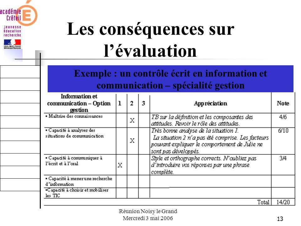 13 Réunion Noisy le Grand Mercredi 3 mai 2006 Les conséquences sur l'évaluation Exemple : un contrôle écrit en information et communication – spécialité gestion
