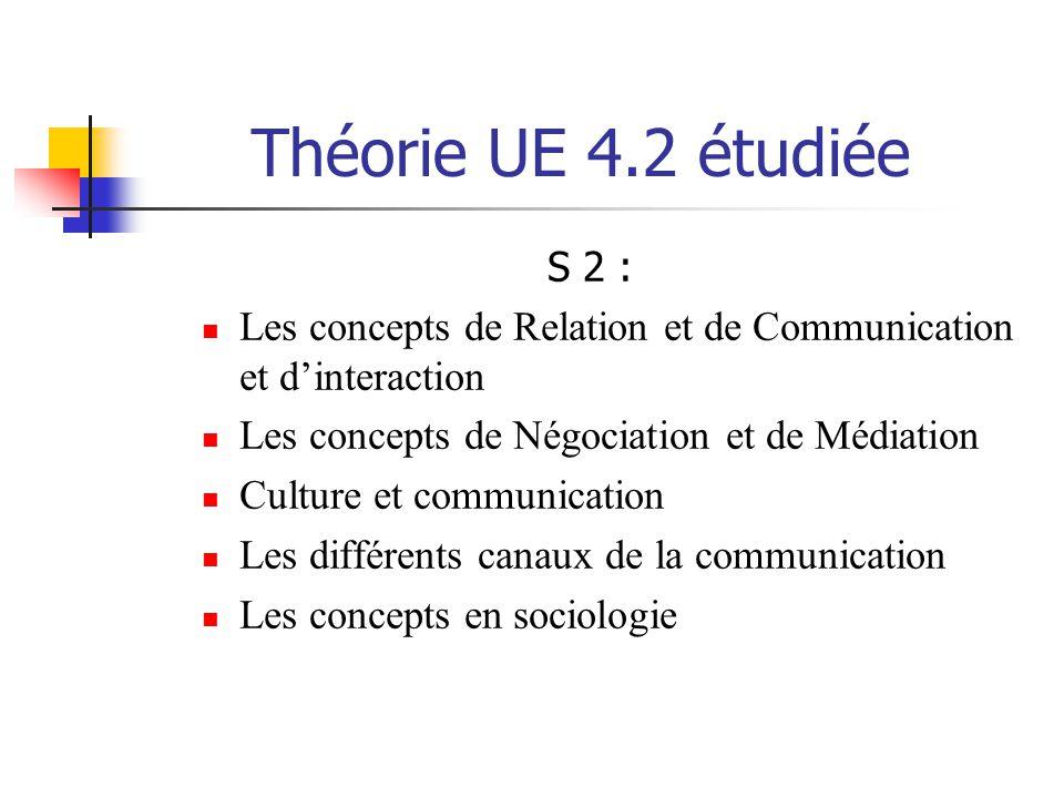 Théorie UE 4.2 étudiée S 2 : Les concepts de Relation et de Communication et d'interaction Les concepts de Négociation et de Médiation Culture et communication Les différents canaux de la communication Les concepts en sociologie