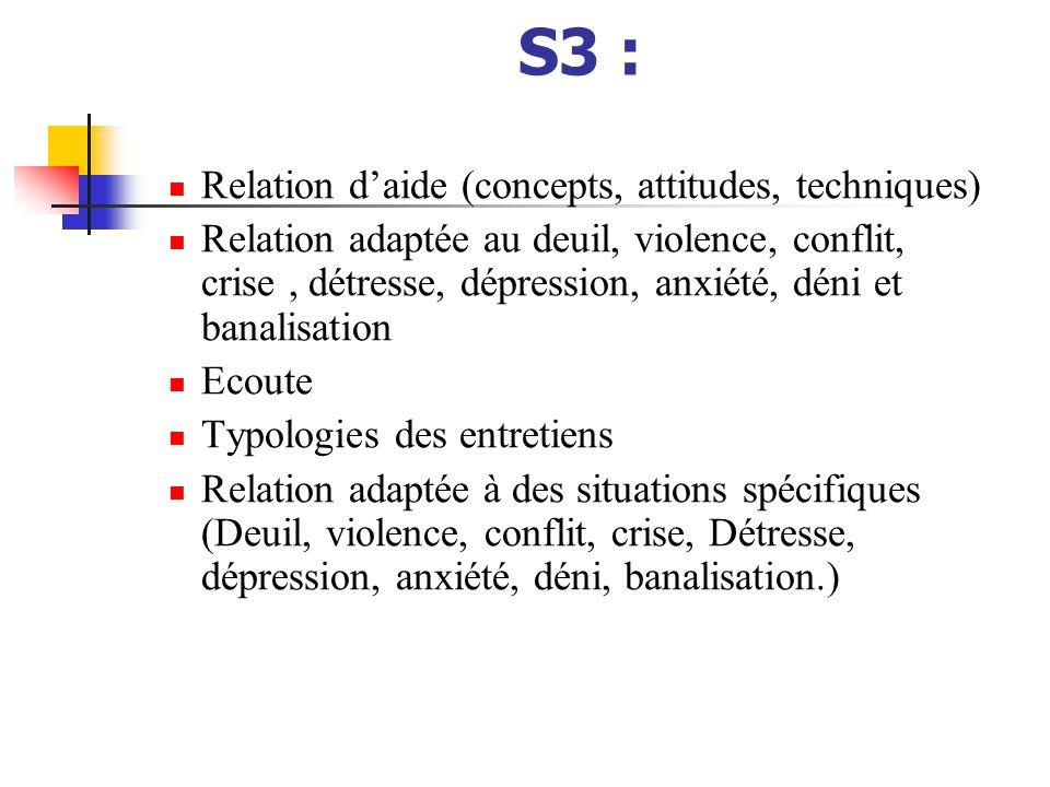 S5 La gestion du stress professionnel, l'analyse des émotions.