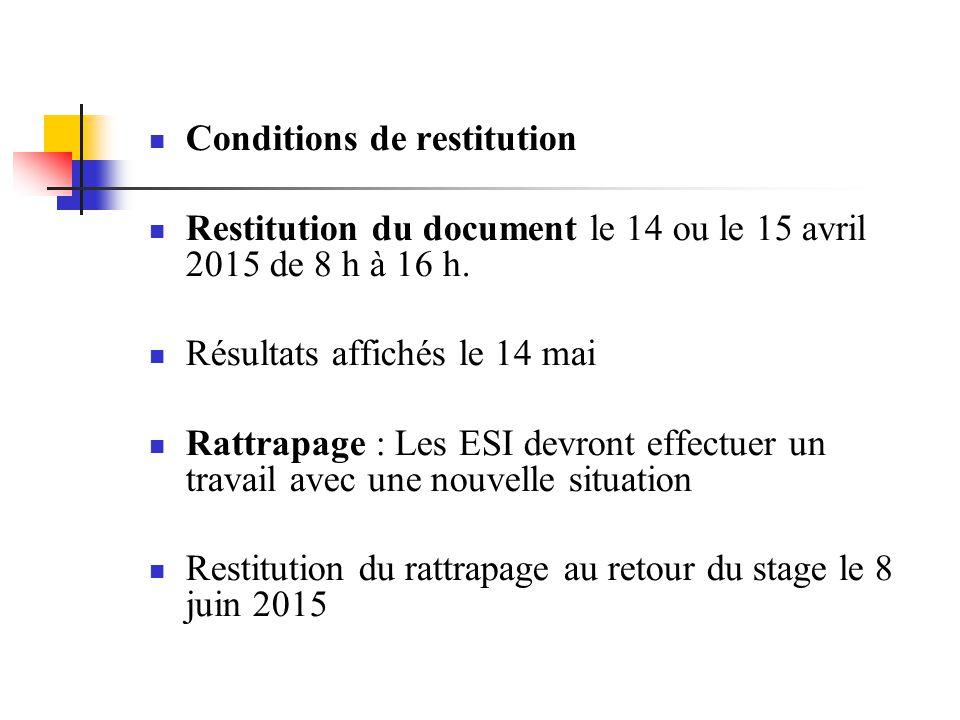 Conditions de restitution Restitution du document le 14 ou le 15 avril 2015 de 8 h à 16 h.