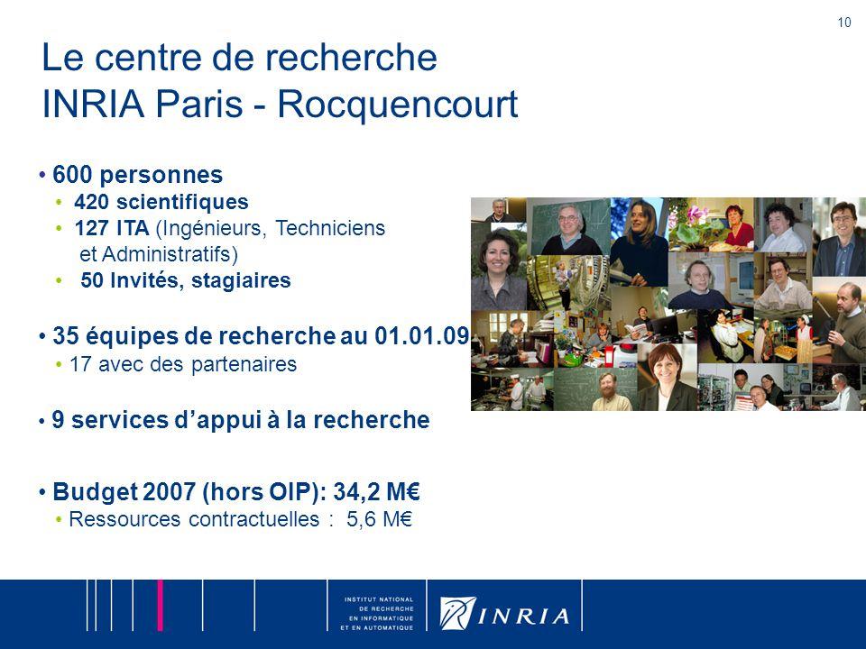 10 Le centre de recherche INRIA Paris - Rocquencourt 600 personnes 420 scientifiques 127 ITA (Ingénieurs, Techniciens et Administratifs) 50 Invités, stagiaires 35 équipes de recherche au 01.01.09 17 avec des partenaires 9 services d'appui à la recherche Budget 2007 (hors OIP): 34,2 M€ Ressources contractuelles : 5,6 M€