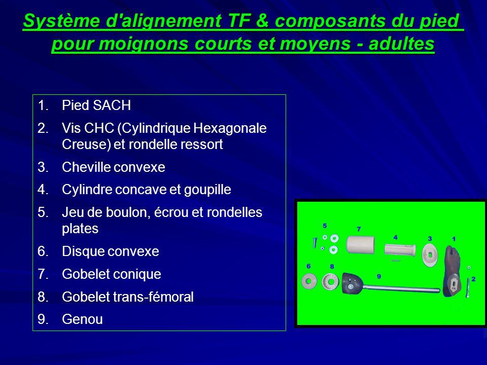 Système d'alignement TF & composants du pied pour moignons courts et moyens - adultes 1.Pied SACH 2.Vis CHC (Cylindrique Hexagonale Creuse) et rondell