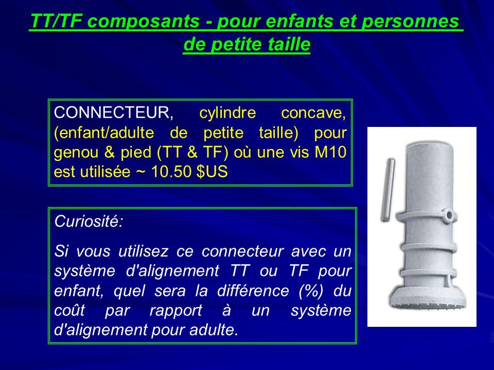 CONNECTEUR, cylindre concave, (enfant/adulte de petite taille) pour genou & pied (TT & TF) où une vis M10 est utilisée ~ 10.50 $US Curiosité: Si vous