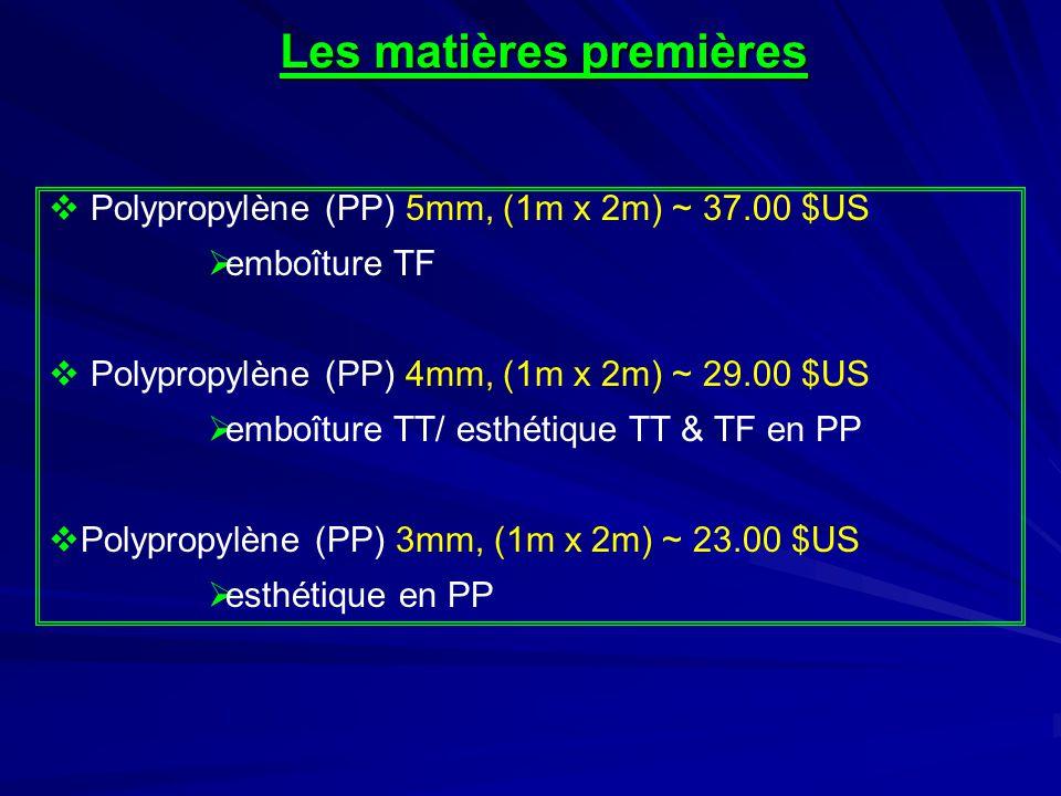  Polypropylène (PP) 5mm, (1m x 2m) ~ 37.00 $US  emboîture TF  Polypropylène (PP) 4mm, (1m x 2m) ~ 29.00 $US  emboîture TT/ esthétique TT & TF en PP  Polypropylène (PP) 3mm, (1m x 2m) ~ 23.00 $US  esthétique en PP Les matières premières