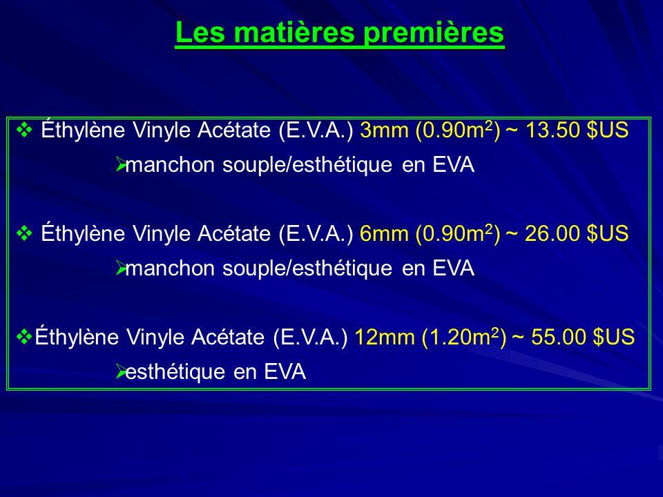  Éthylène Vinyle Acétate (E.V.A.) 3mm (0.90m 2 ) ~ 13.50 $US  manchon souple/esthétique en EVA  Éthylène Vinyle Acétate (E.V.A.) 6mm (0.90m 2 ) ~ 26.00 $US  manchon souple/esthétique en EVA  Éthylène Vinyle Acétate (E.V.A.) 12mm (1.20m 2 ) ~ 55.00 $US  esthétique en EVA Les matières premières