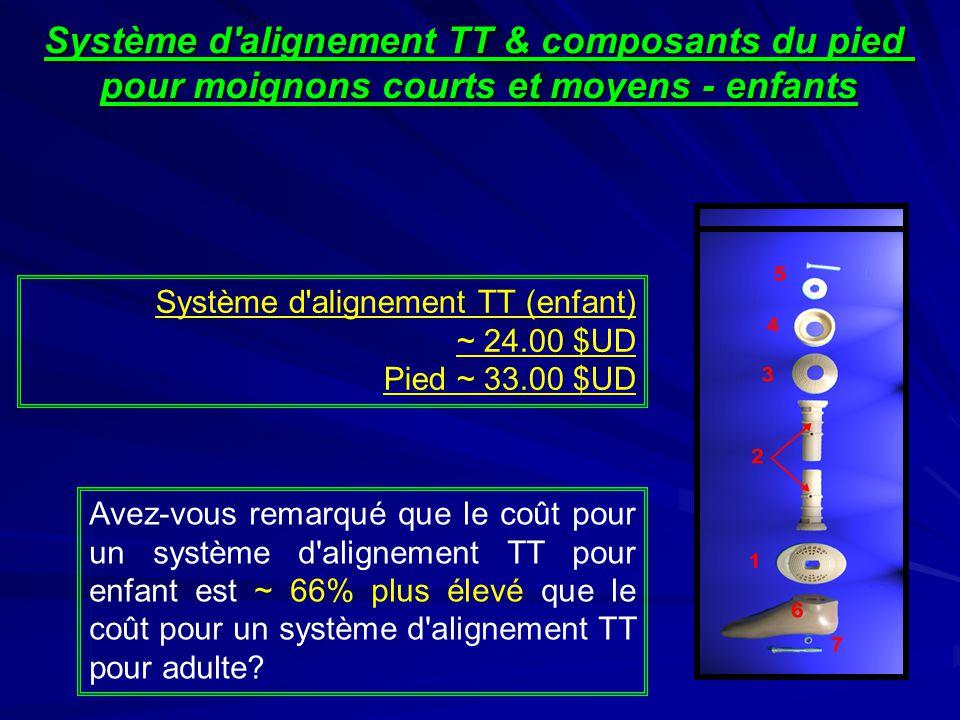 Système d alignement TT & composants du pied pour moignons courts et moyens - enfants Système d alignement TT (enfant) ~ 24.00 $UD Pied ~ 33.00 $UD Avez-vous remarqué que le coût pour un système d alignement TT pour enfant est ~ 66% plus élevé que le coût pour un système d alignement TT pour adulte?