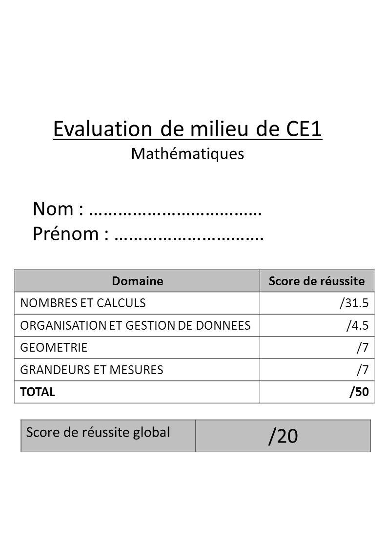 Evaluation de milieu de CE1 Mathématiques DomaineScore de réussite NOMBRES ET CALCULS/31.5 ORGANISATION ET GESTION DE DONNEES/4.5 GEOMETRIE/7 GRANDEUR