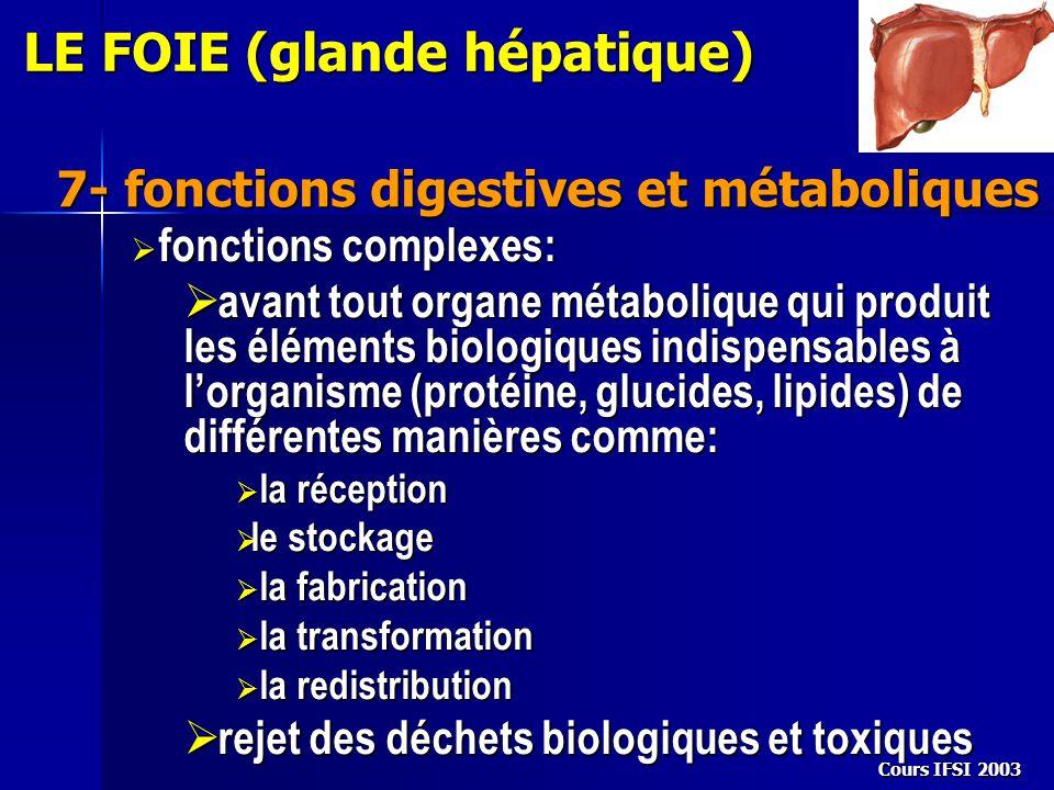 7- fonctions digestives et métaboliques LE FOIE (glande hépatique)  fonctions complexes:  avant tout organe métabolique qui produit les éléments bio