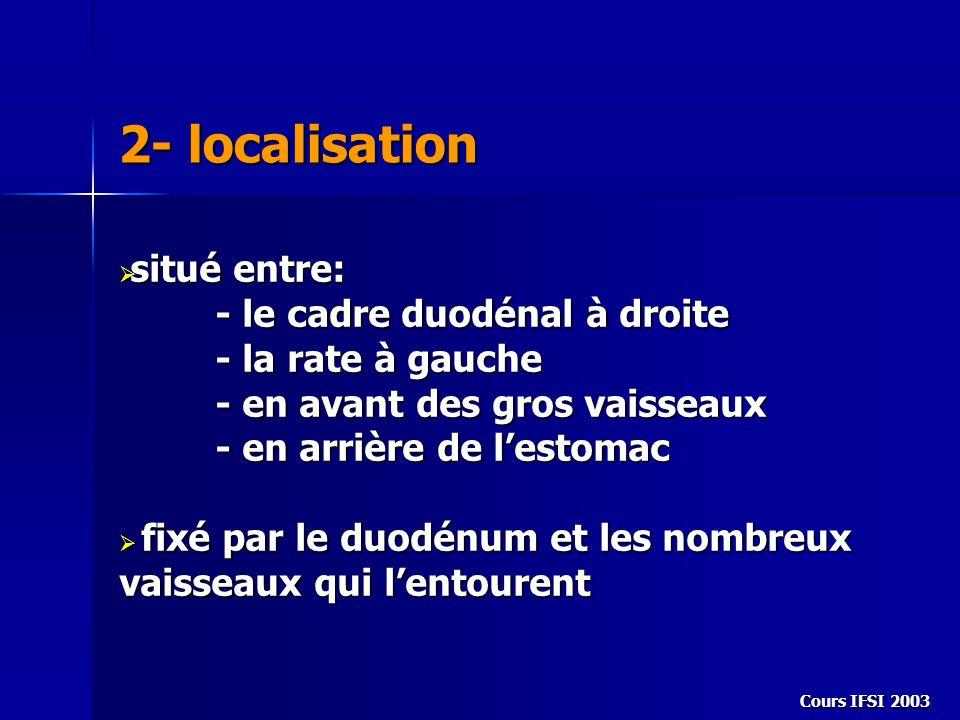 Cours IFSI 2003 2- localisation  situé entre: - le cadre duodénal à droite - la rate à gauche - en avant des gros vaisseaux - en arrière de l'estomac