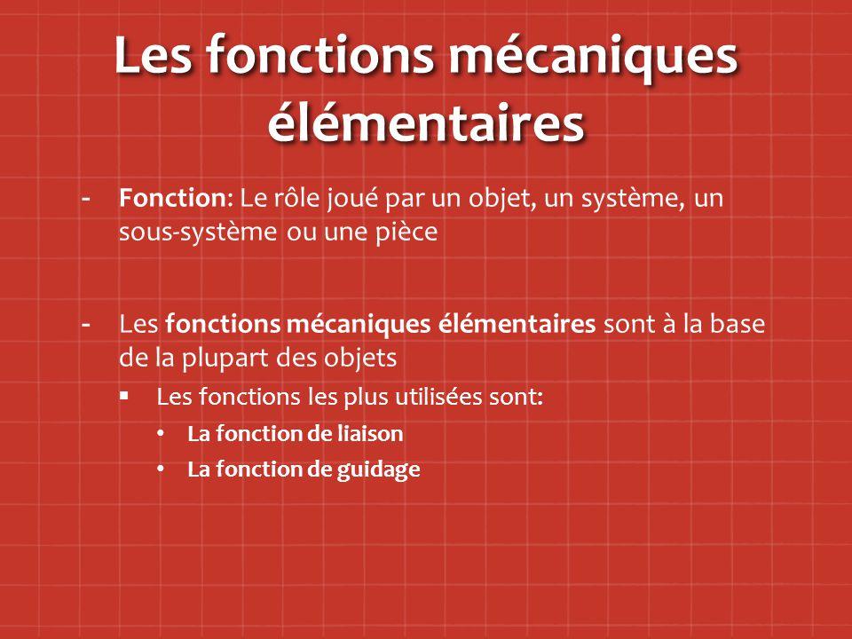 - -Fonction: Le rôle joué par un objet, un système, un sous-système ou une pièce - -Les fonctions mécaniques élémentaires sont à la base de la plupart des objets   Les fonctions les plus utilisées sont: La fonction de liaison La fonction de guidage