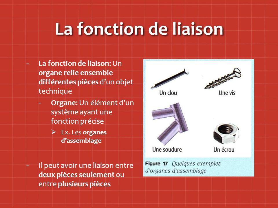 La fonction de liaison - -La fonction de liaison: Un organe relie ensemble différentes pièces d'un objet technique - -Organe: Un élément d'un système ayant une fonction précise   Ex.