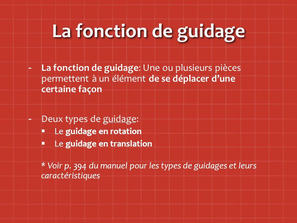 La fonction de guidage - -La fonction de guidage: Une ou plusieurs pièces permettent à un élément de se déplacer d'une certaine façon - -Deux types de guidage:   Le guidage en rotation   Le guidage en translation * Voir p.