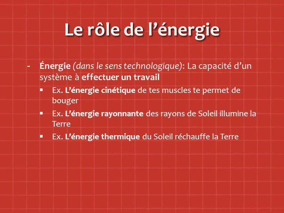 Le rôle de l'énergie - -Énergie (dans le sens technologique): La capacité d'un système à effectuer un travail   Ex.