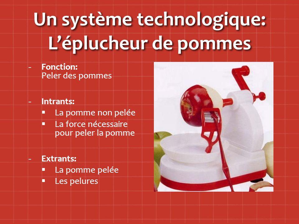Un système technologique: L'éplucheur de pommes - -Fonction: Peler des pommes - -Intrants:   La pomme non pelée   La force nécessaire pour peler la pomme - -Extrants:   La pomme pelée   Les pelures
