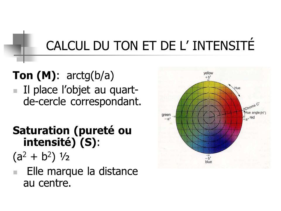 CALCUL DU TON ET DE L' INTENSITÉ Ton (M): arctg(b/a) Il place l'objet au quart- de-cercle correspondant. Saturation (pureté ou intensité) (S): (a 2 +