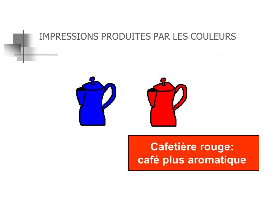 IMPRESSIONS PRODUITES PAR LES COULEURS Cafetière rouge: café plus aromatique