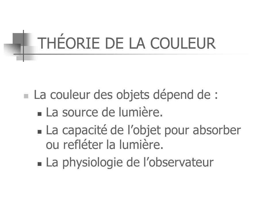 THÉORIE DE LA COULEUR La couleur des objets dépend de : La source de lumière. La capacité de l'objet pour absorber ou refléter la lumière. La physiolo