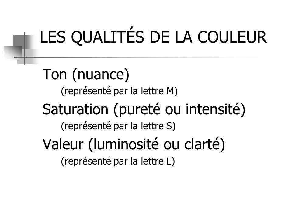 LES QUALITÉS DE LA COULEUR Ton (nuance) (représenté par la lettre M) Saturation (pureté ou intensité) (représenté par la lettre S) Valeur (luminosité ou clarté) (représenté par la lettre L)