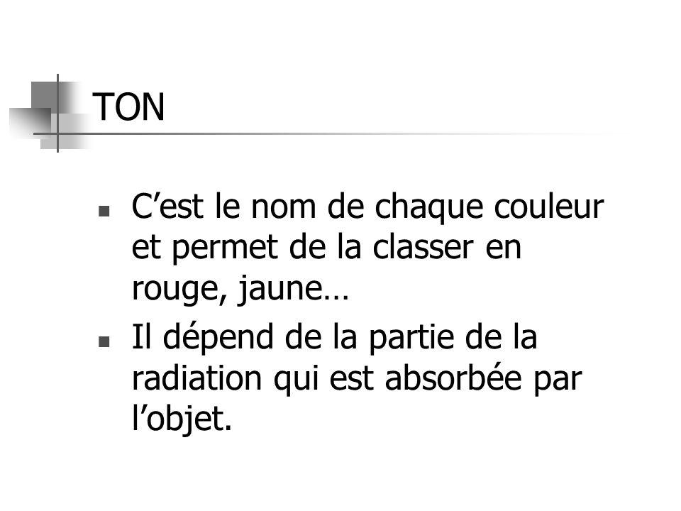 TON C'est le nom de chaque couleur et permet de la classer en rouge, jaune… Il dépend de la partie de la radiation qui est absorbée par l'objet.
