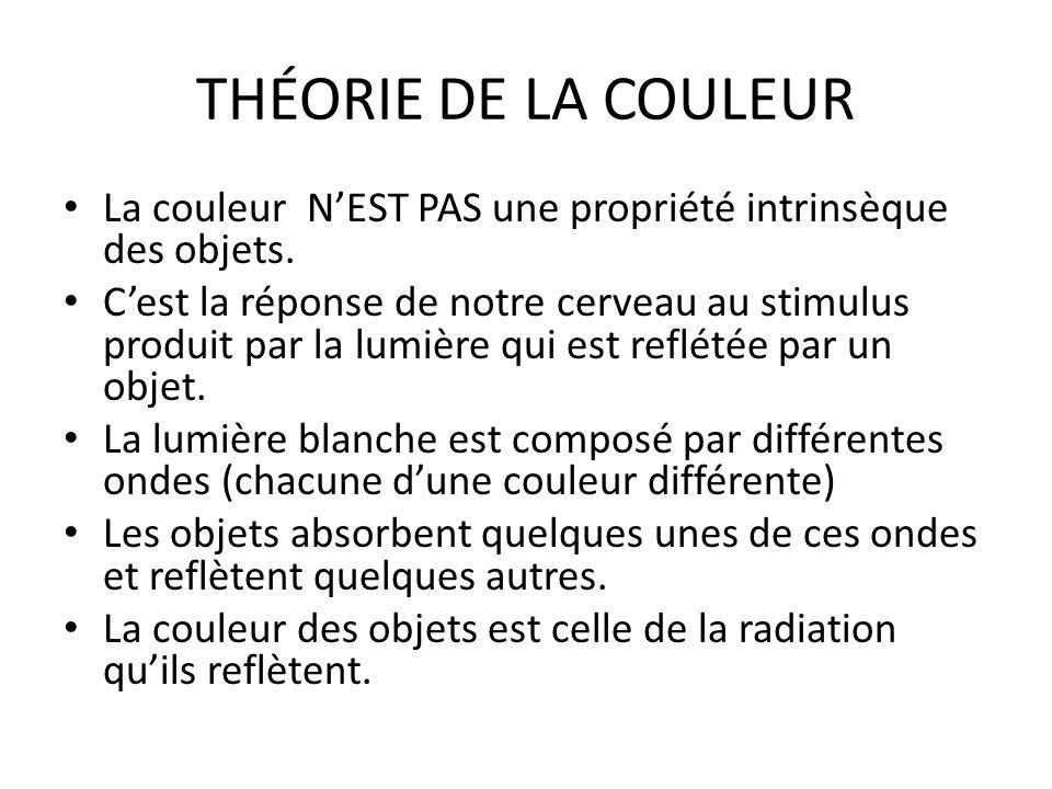 THÉORIE DE LA COULEUR La couleur des objets dépend de : – La source de lumière.